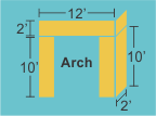 Top Panel 12w 2h 2d Pillars 2w 10h 2d